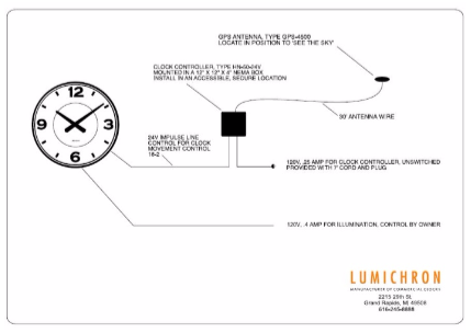 basic automatic clock wiring diagram by lumichron - lumichron clock company 1999 lexus es300 clock wiring diagram simplex school clock wiring diagram